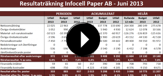 layout rapport excel