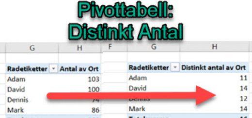 distinkt antal