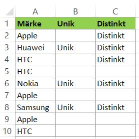 C:\Users\Robert\AppData\Local\Microsoft\Windows\INetCache\Content.Word\Unika och disktinka värden.png