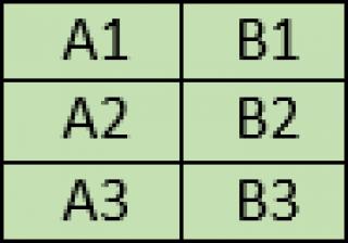 beräkningar i word 3