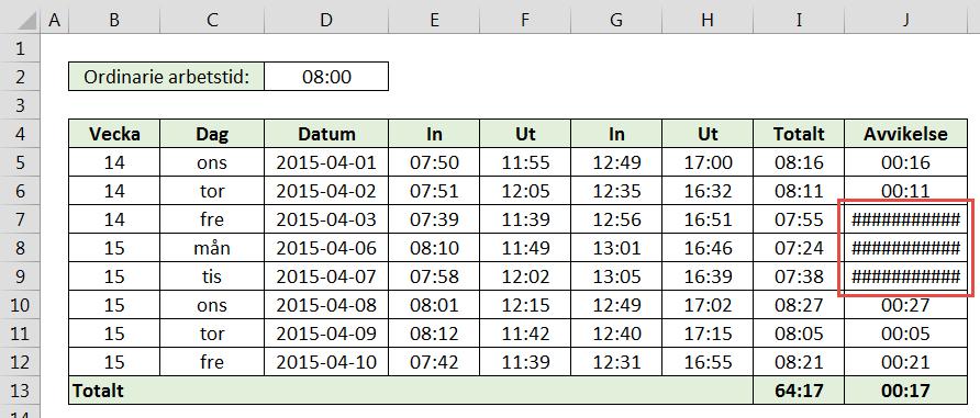 minustid Excel