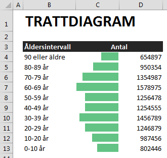 Tips180-Trattdiagram_d