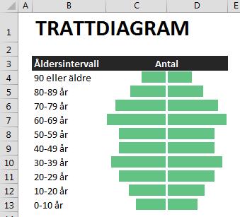 Tips180-Trattdiagram_e