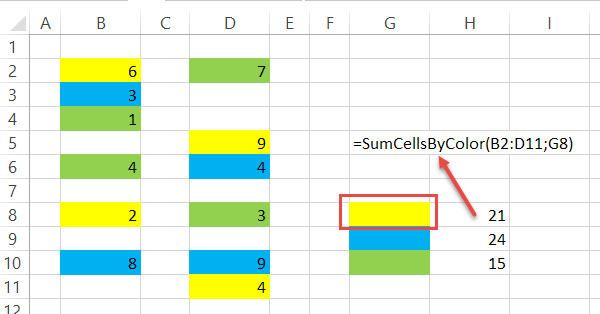 Summera celler efter färg i Excel