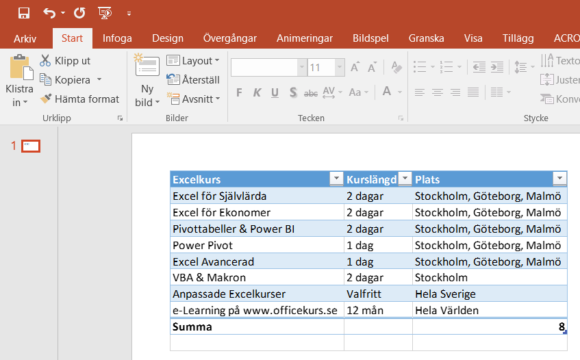 Exceltabell i PowerPoint