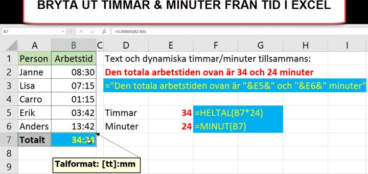 bryta ut timmar minuter Excel