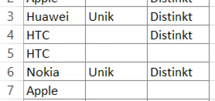 Unika och distinkta värden i en lista