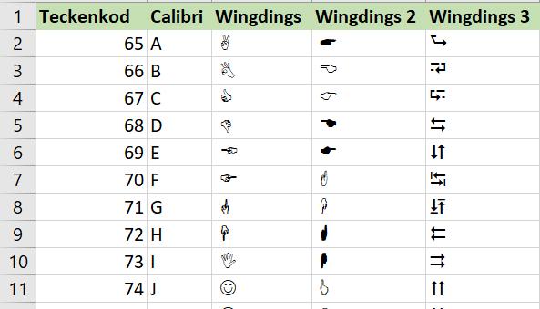 teckenkod Excel