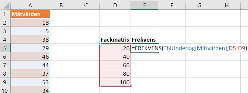 Frekvenser i Excel