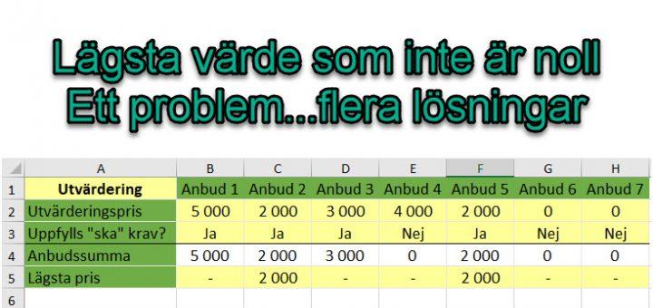 Excel min ej noll