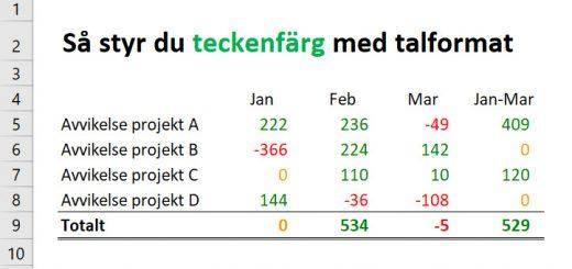 Teckenfärg talformat Excel