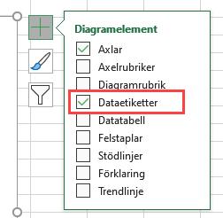 lägg till dataetiketter